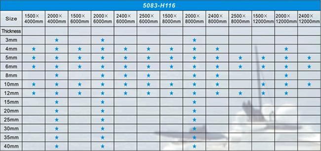 船板规格表5083H116